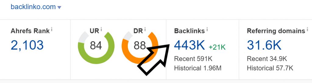 number-of-backlinkos-backlinks