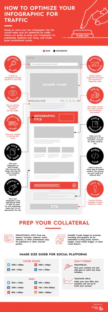 infographics-example